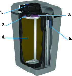 water softening equipment supplier in montana